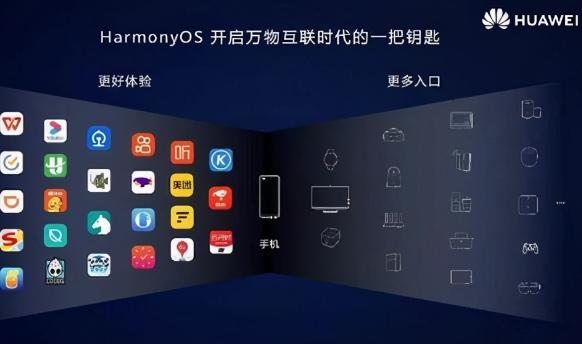 华为鸿蒙OS系统
