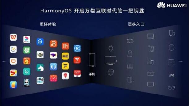 华为今日正式推出鸿蒙操作系统